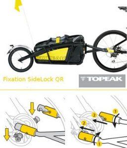 TOPEAK Journey Trailer remorque VTT une roue