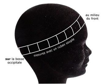 Schéma pour savoir comment mesurer avec un ruban son tour de tête