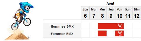 compétition BMX calendrier