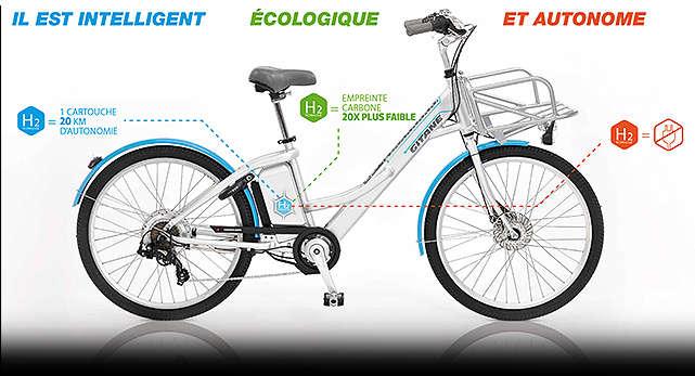 vélo écologique