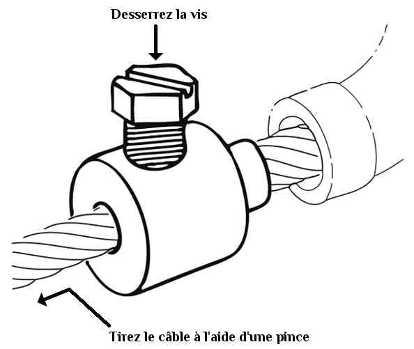régler le cable des dérailleurs de son vélo
