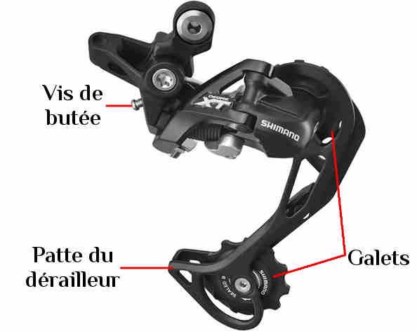 Anatomie d'un dérailleur arrière de véloAnatomie d'un dérailleur arrière de vélo