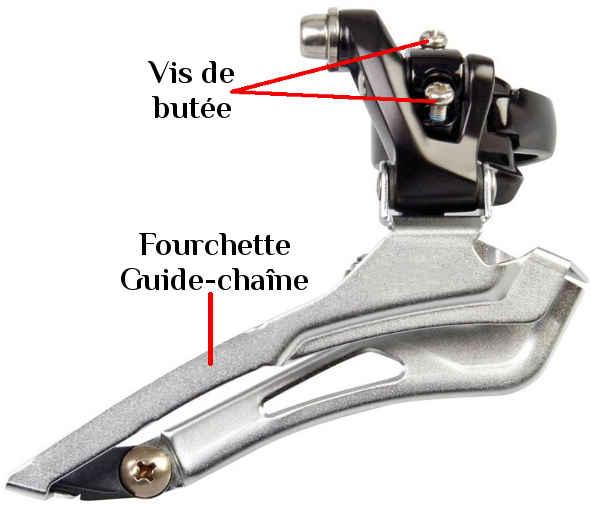 Anatomie d'un dérailleur avant de vélo
