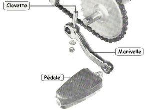 Pedalier de velo à clavette et manivelle de pédalier