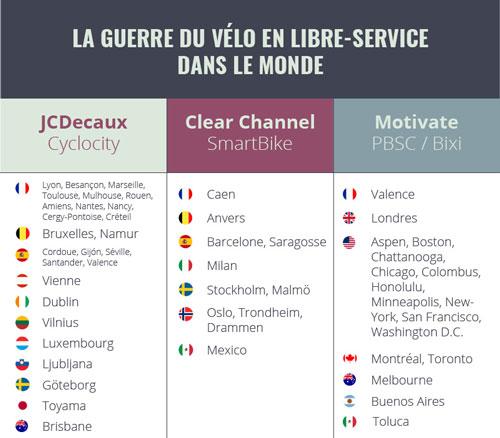 La guerre du vélo en libre service dans le monde