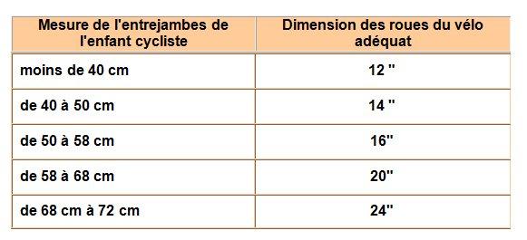 diff/érentes Tailles Inclus WHUANZ Cyclisme /Équipement de Protection pour Les Hommes