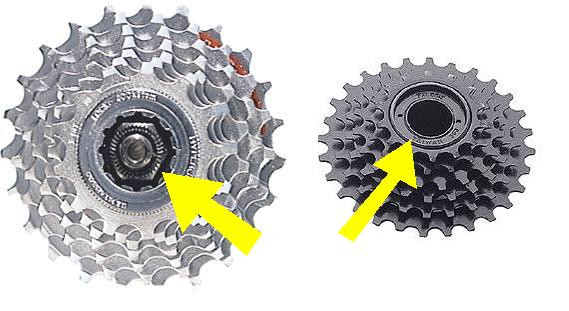 Différences entre roue libre et cassette