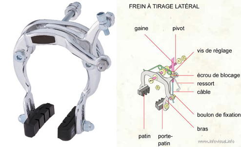 les diff rents types de freins v lo triers cantilevers. Black Bedroom Furniture Sets. Home Design Ideas