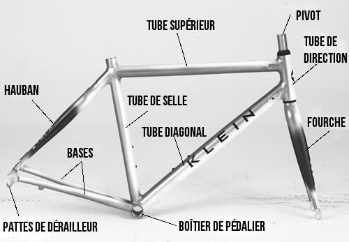 Composants du cadre dé vélo