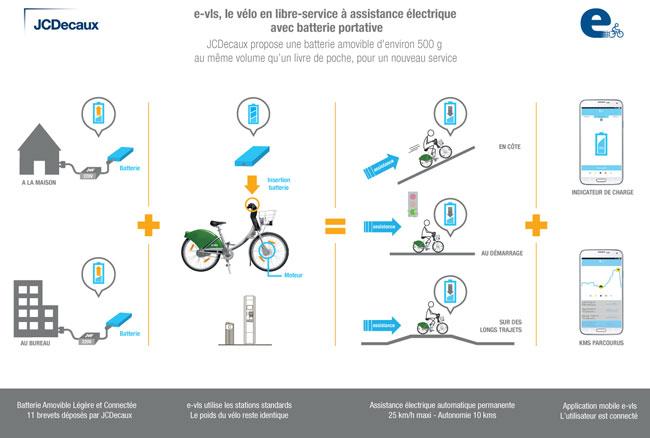 velib-electrique-infographie