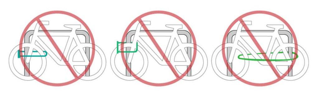 schéma pour montrer comment il ne faut pas mettre son antivol vélo
