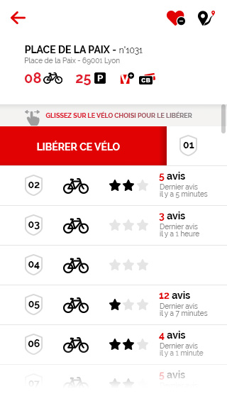 L'application Vélo'v officiel