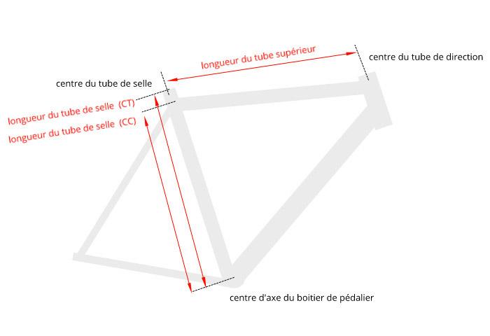 Tout pour mesurer un vélo