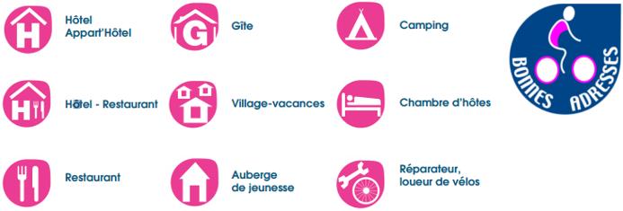Les Bonnes Adresses Vélo en France
