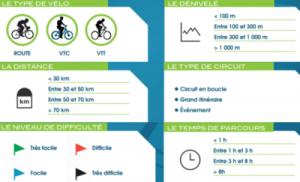 Filtre de recherche de circuits Vélo en France