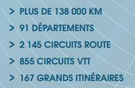 Chiffres clés Vélo en France