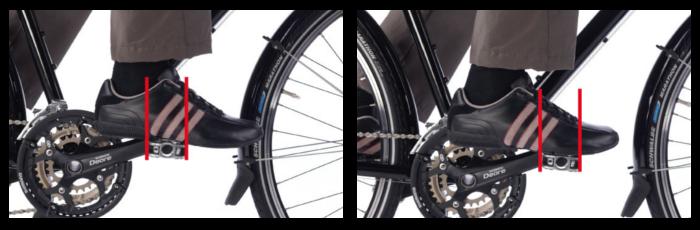 Réglage de la selle de vélo - Pédales