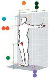 Taille de cadre selon la morphologie