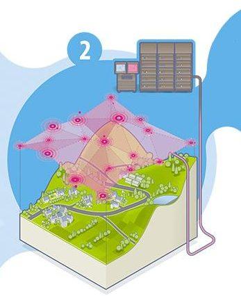 Exécution des modèles de chimie-transport CHIMERE et MOCAGE de Prev'air