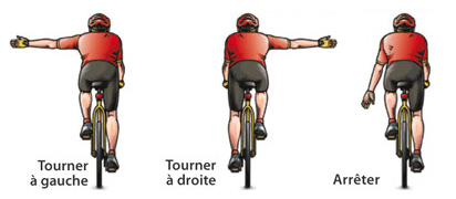 Prévenir le changement de direction avec les mains, une responsabilité du cycliste sur la voie publique