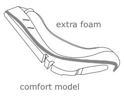 Melia sièges coque vélo extra confort