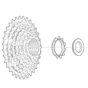 Montage d'une cassette vélo