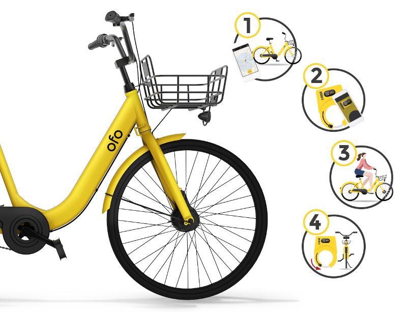 Comment fonctionne le vélo Ofo ?