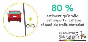 Image sur la sécurité à vélo dans le trafic routier