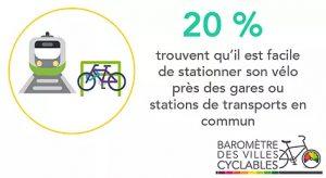 20% seulement trouvent aisé le stationnement à vélo