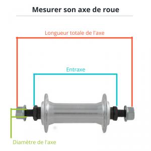 Schéma pour mesurer la longueur de son axe de roue