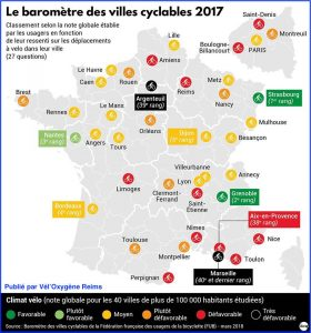 carte de résultat du Baromètre des villes cyclables