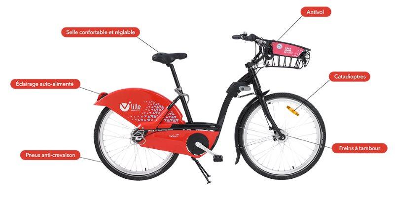 Caractéristiques techniques du V'lille, vélo made in France