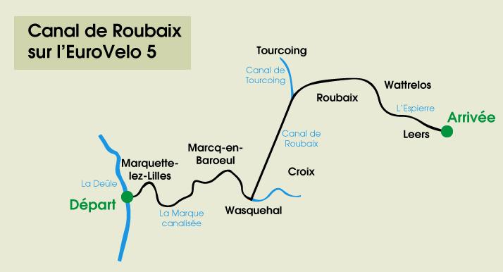 Carte de l'itinéraire du Canal de Roubaix à vélo