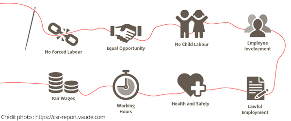 La responsabilité sociale chez Vaude