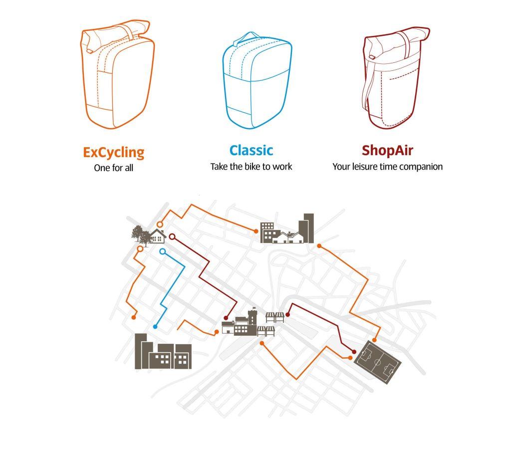 Sacoches vélo Vaude pour la ville