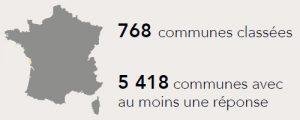 Communes classées baromètre villes cyclables 2019